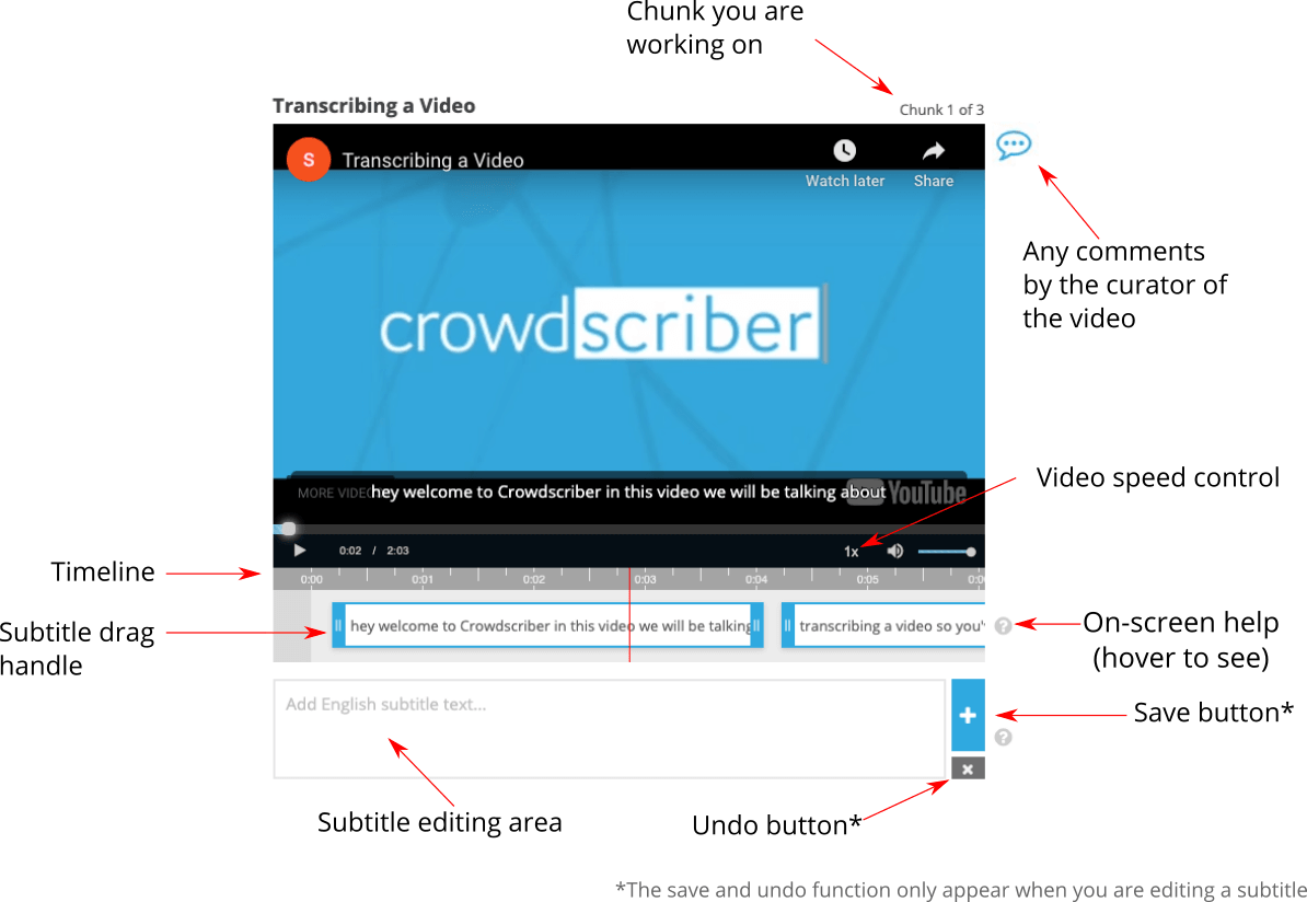 Main Editor Window Crowdscriber