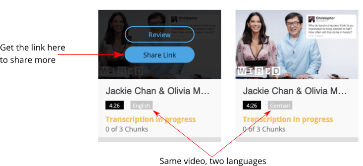 Finding Your Generated Links